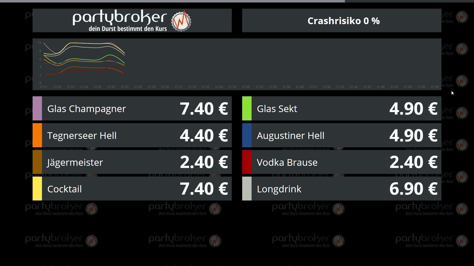 Der kostenfreie Modus enthält Partybroker-Logos. Die Whitelabel-Lösung ist im Premium-Modus verfügbar.