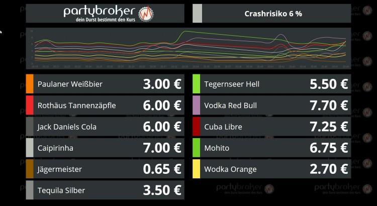 Der neue Clientscreen der Bierbörsen-Software