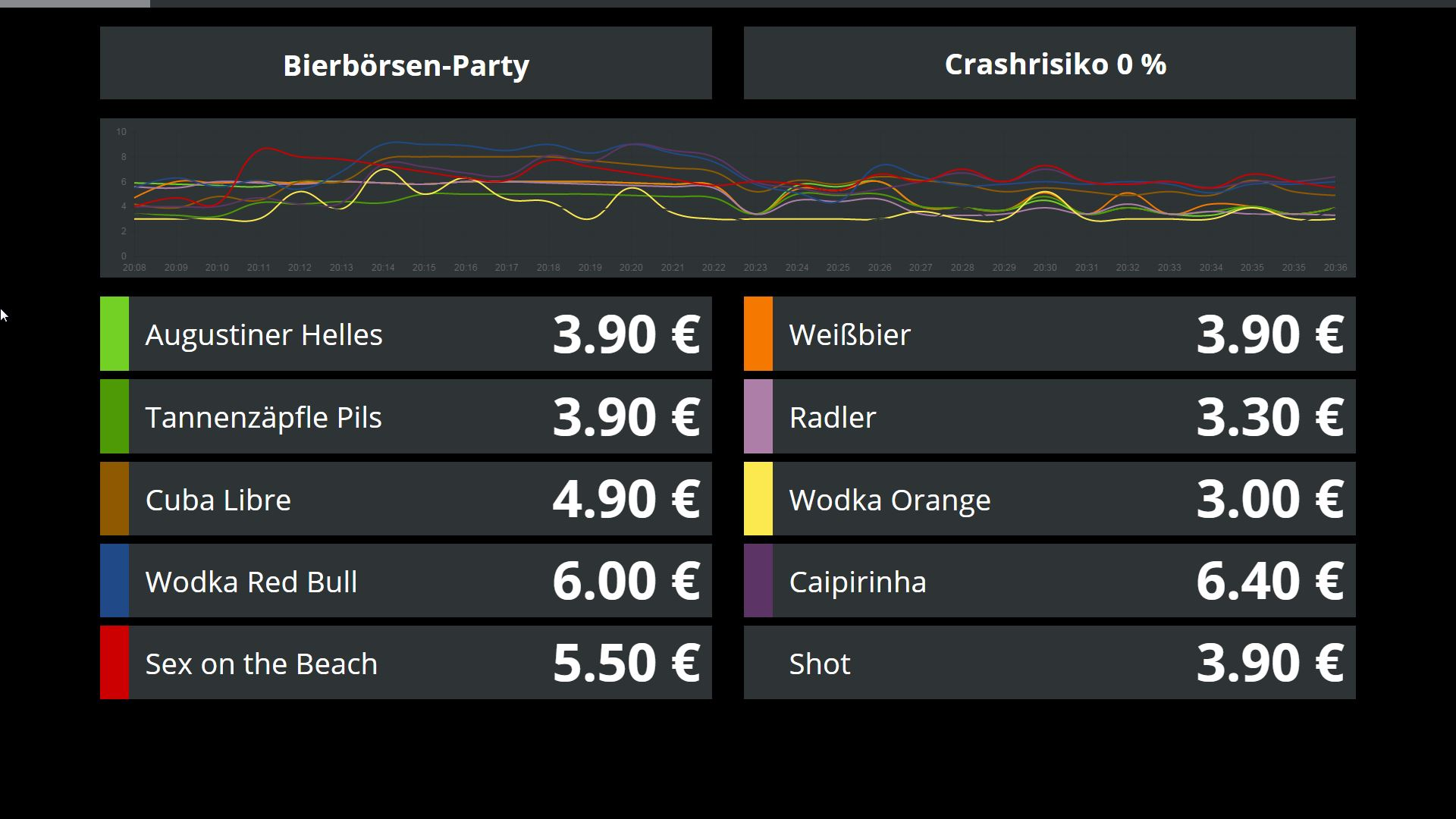 Partybroker Premium Clientscreen